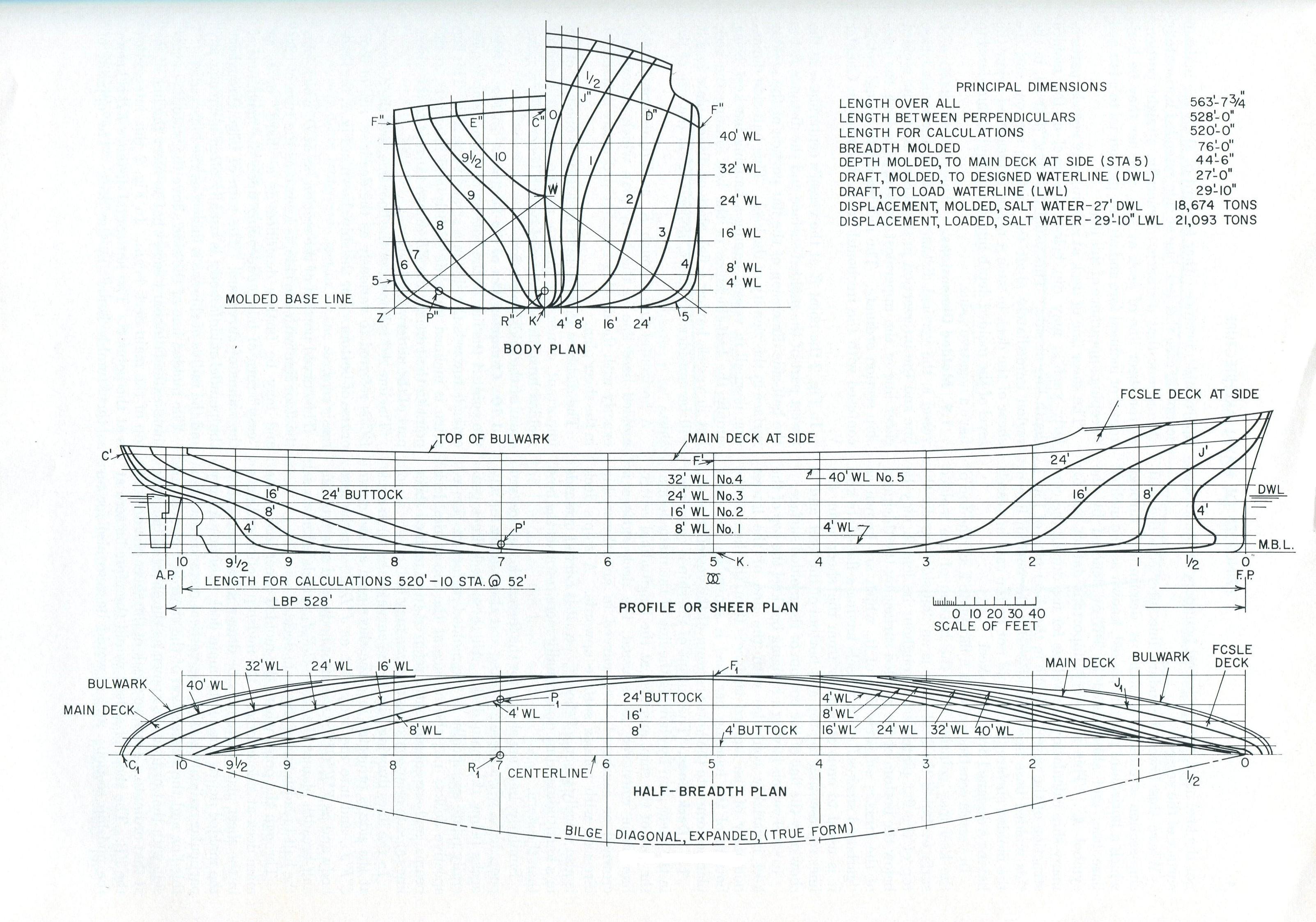 Navi e armatori approdi di passione for Piano di costruzione online
