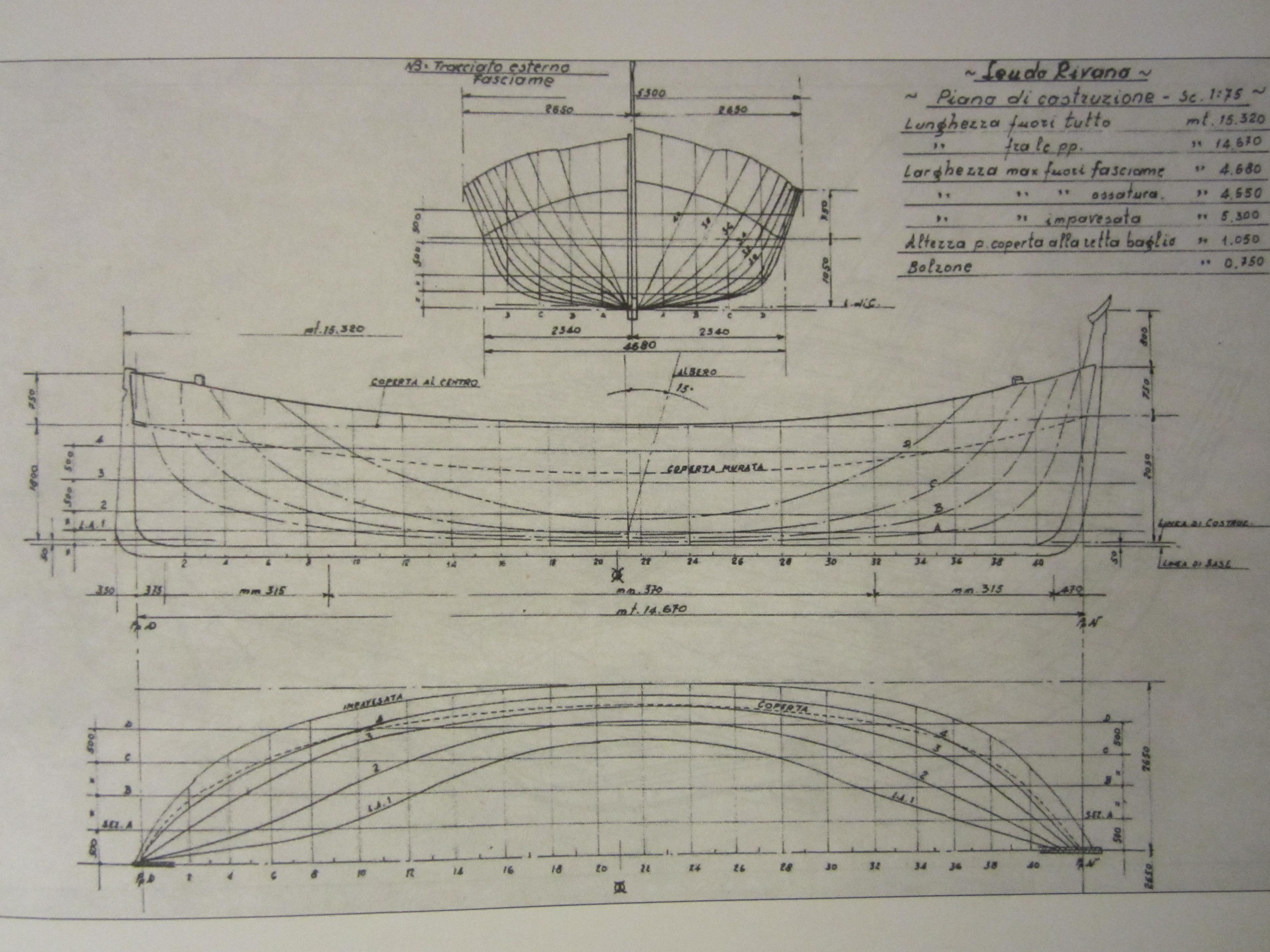 Navi e armatori approdi di passione for Piani di costruzione del modello